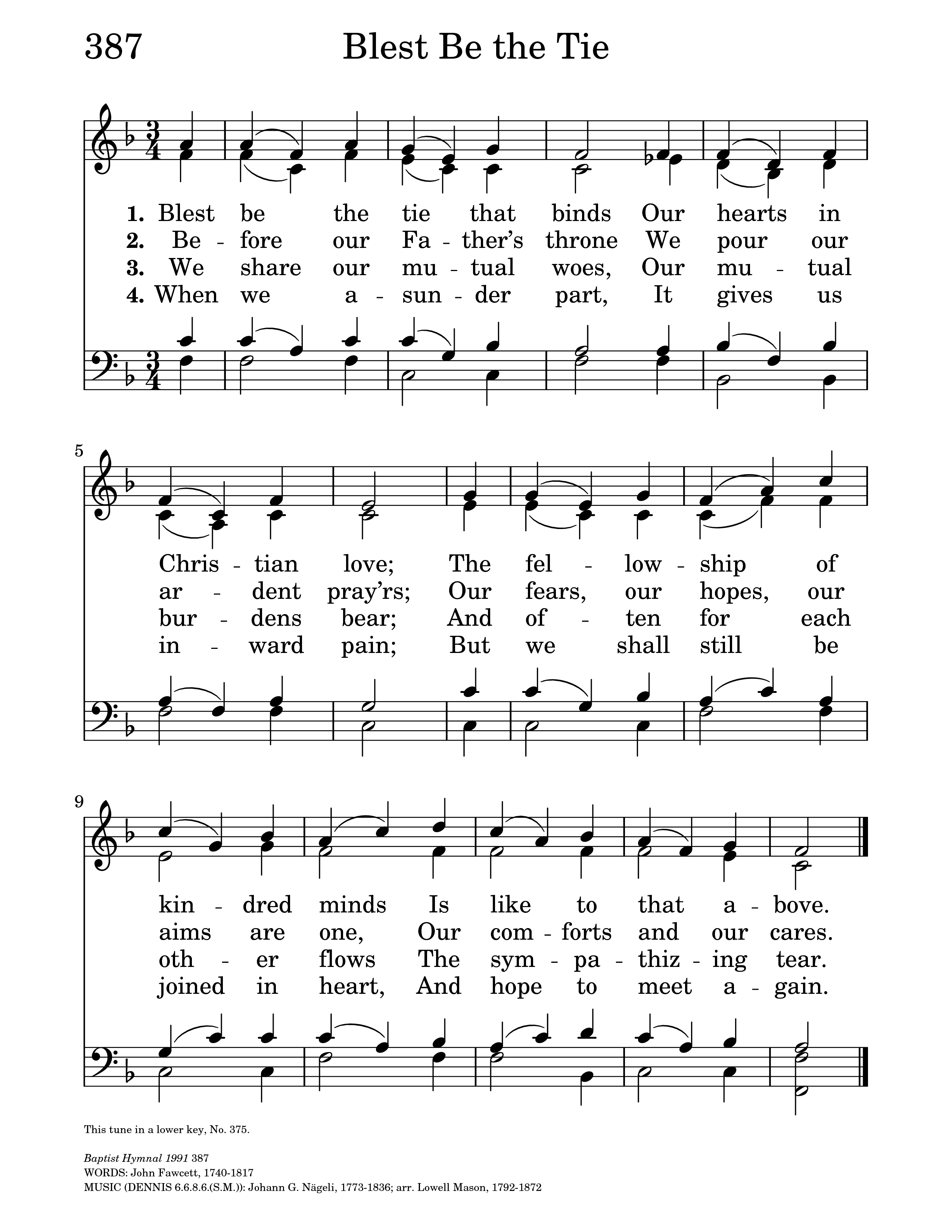 Blest Be The Tie That Binds Hymnary