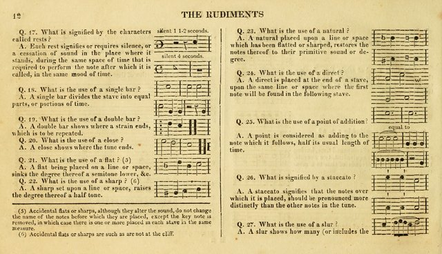 The beauties of harmony: containing the rudiments of music on a new and improved plan; including, with the rules of singing, an explanation of the rules and principles of composition ; together with a page 19